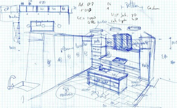 17 best images about interior design concept sketches on for Wastafel kitchen set