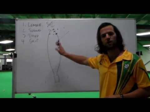 Lawn Bowls: What Is The Role Of The Leader?? Nev Rodda - YouTube