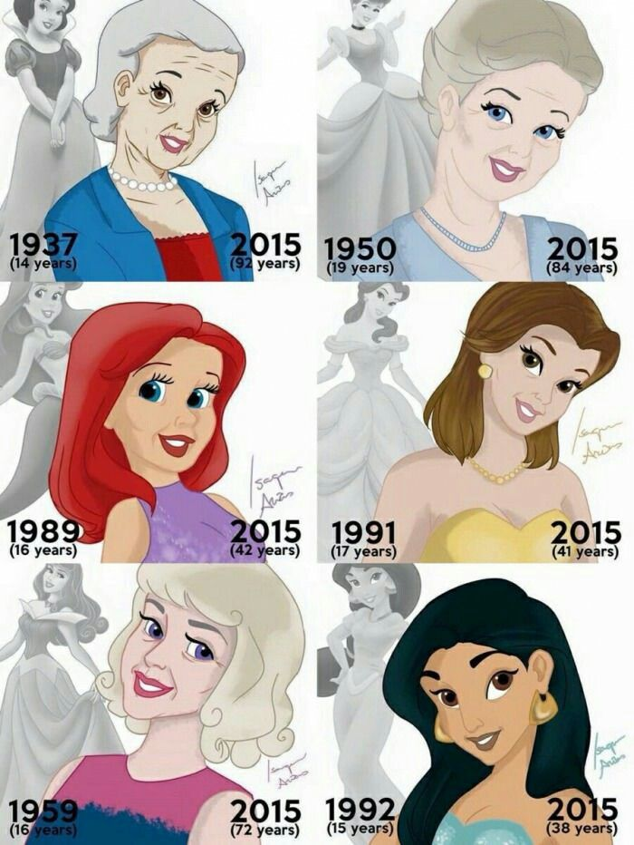 Disney Princesses getting older