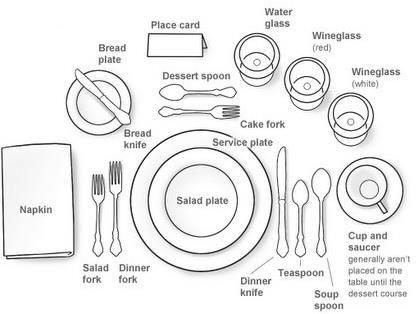 19 best Dining Etiquette images on Pinterest | Dining etiquette ...