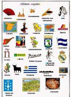 Alfabeto Cultural: http://espagnol.hispania.over-blog.com/article-l-alphabet-dans-tous-ses-etats-ii-119936055.html