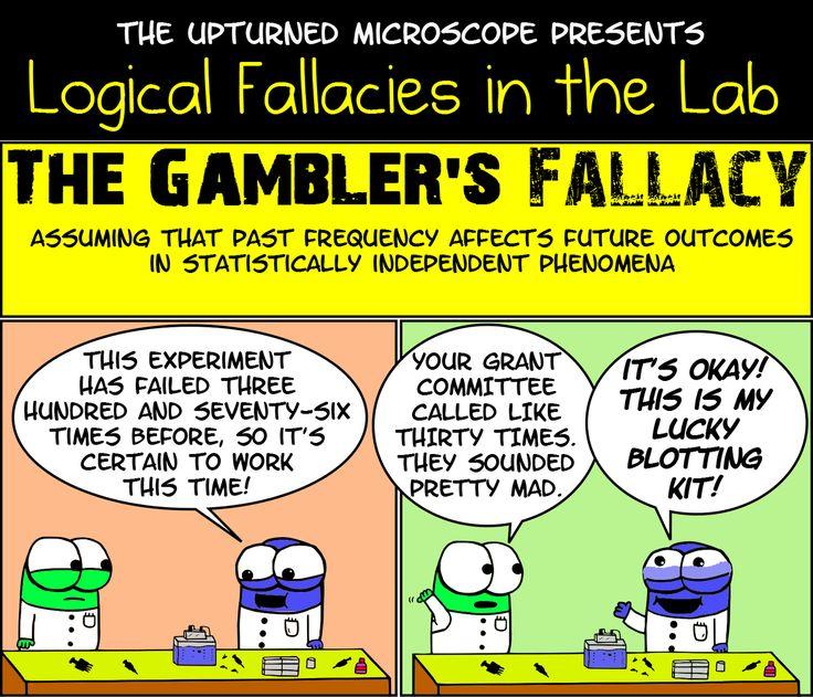 LF13 The Gambler's fallacy