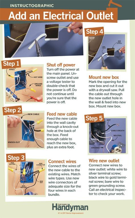 DIY Tutorial: How to Add an Electrical Outlet. If you already have an outlet in the other side of the wall, you can add another one quickly & easily without tearing open a wall.