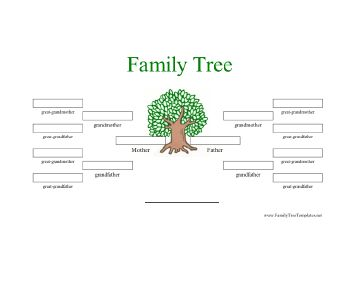 This four-generation family tree includes a small green tree and one parent's family on each side of the horizontal page, all the way up to great-grandparents. Free to download and print