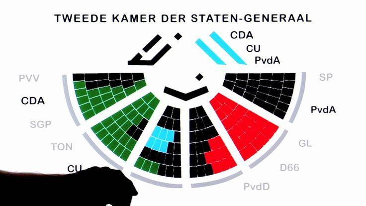 In Klare Taal - Tweede Kamerverkiezingen