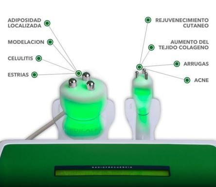 La Radiofrecuencia Tripolar Facial y Corporal es la tercera generación de aparatos y sus resultados son espectaculares respecto a...