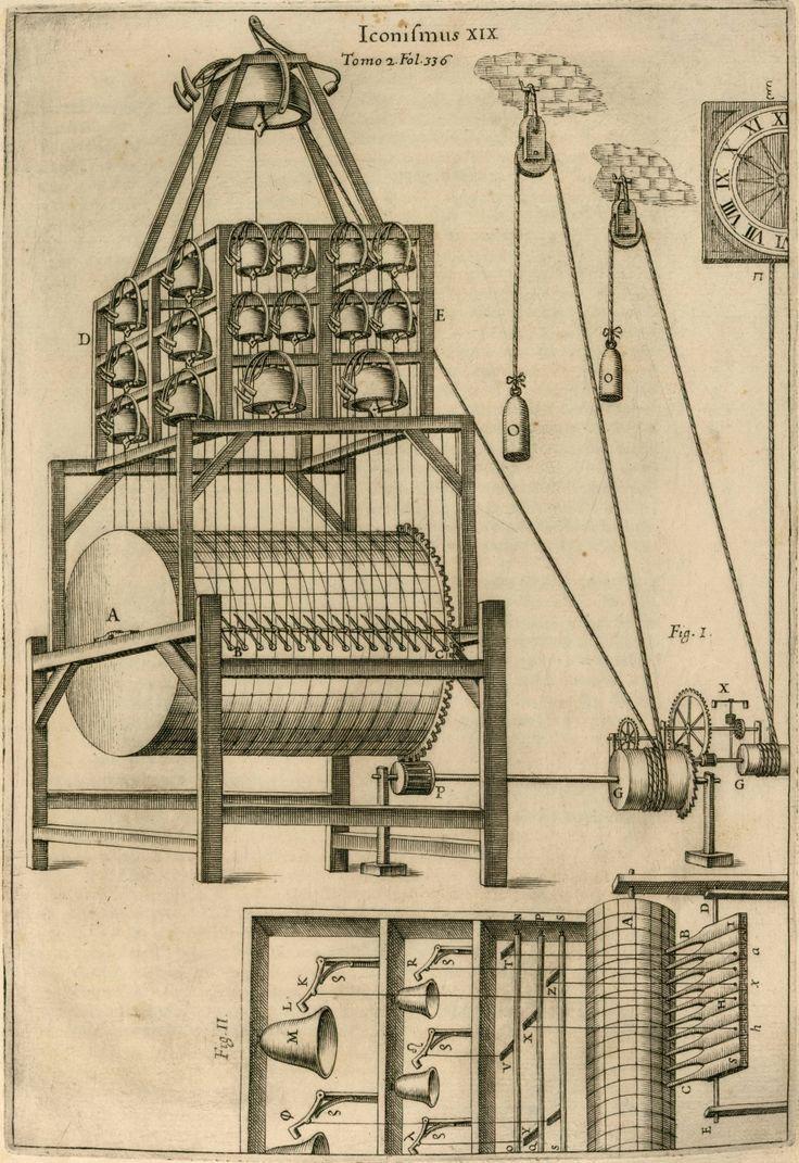 clock bell chime via pulleys