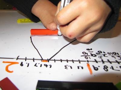 Teach Decimals With Cuisenaire Rods