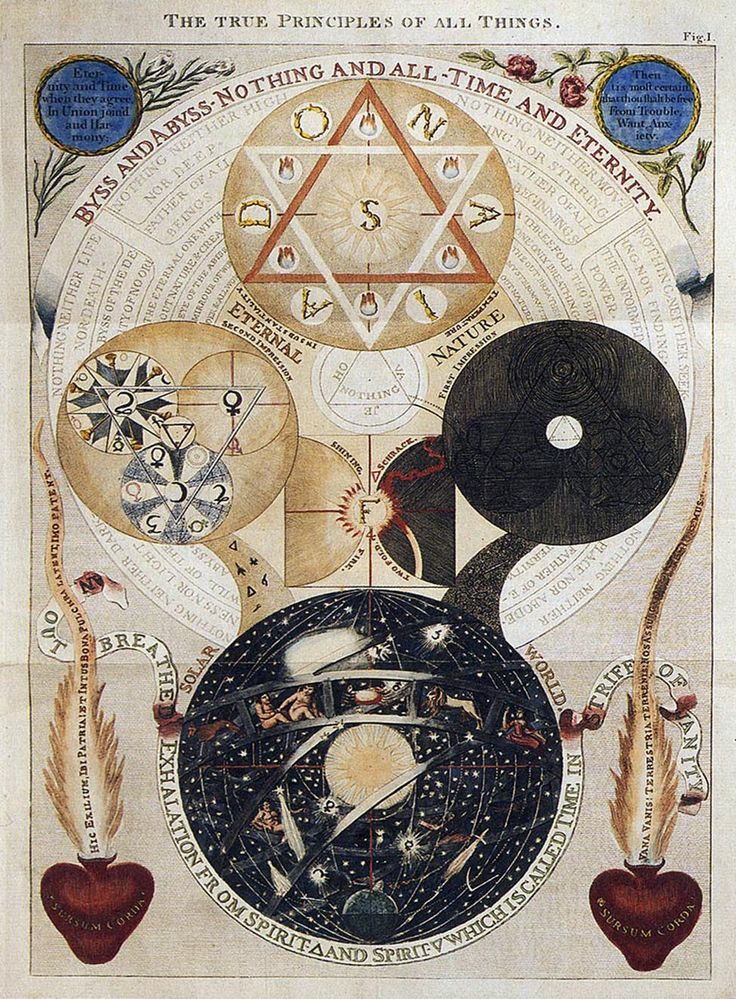 The True Principles of All Things, an illustration by Dionysius Andreas Freher for the first English edition of the works of Jakob Böhme, 1764