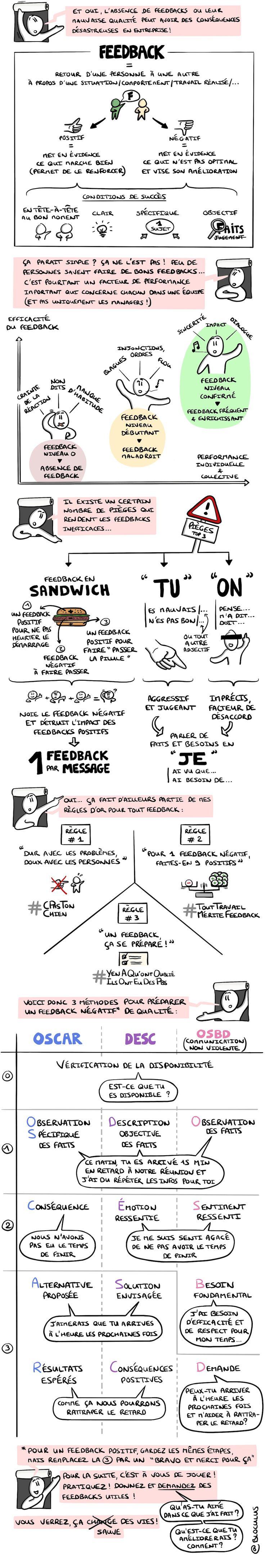 Een France, 7 personnes sur 10 souffrent d'un manque de reconnaissance au travail ! Pour y remédier, il existe un outil : le feedback !