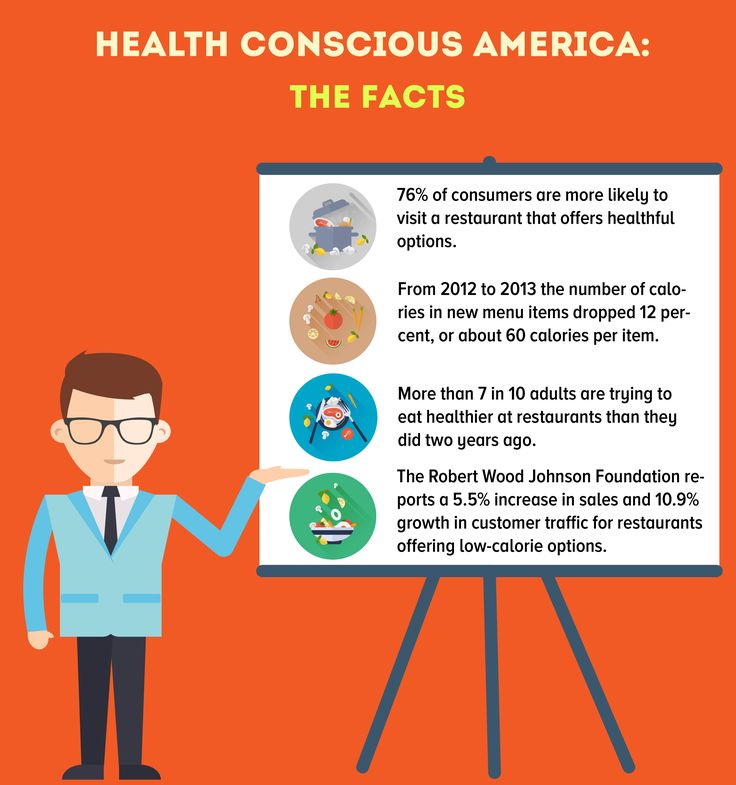 "the health conscious america and the restaurant industry Current trends in the restaurant industry change all the time  have become popular among health-conscious diners,"" the blog notes  she currently splits her ."