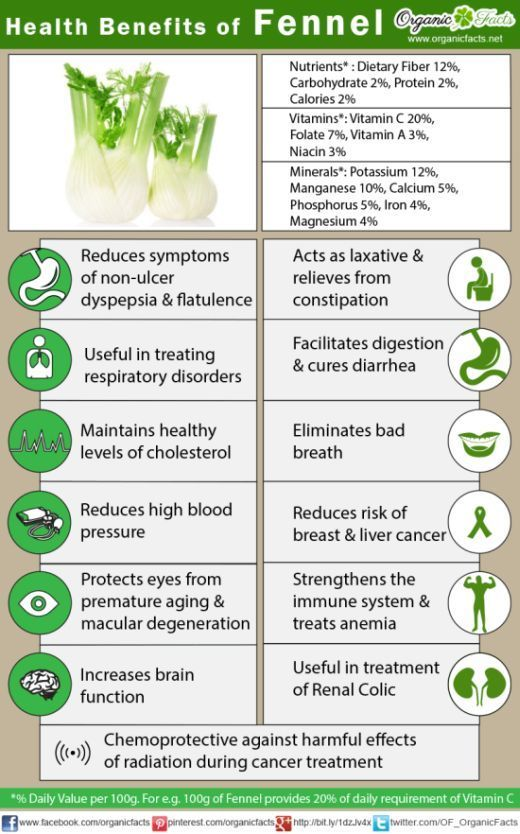 The health benefits of fennel include relief from anemia, indigestion, flatulence, constipation, colic, diarrhea, respiratory disorders, menstrual disorders, and its benefits regarding eye care | Organic Facts