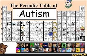 43 best autism images on pinterest autism spectrum disorder image result for funny autistic memes urtaz Gallery