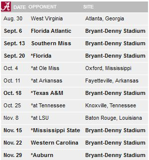 Alabama Football Schedule 2014