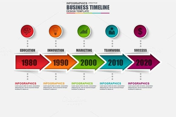 17 best images about Launch Map on Pinterest Paper, Timeline and - business timeline template