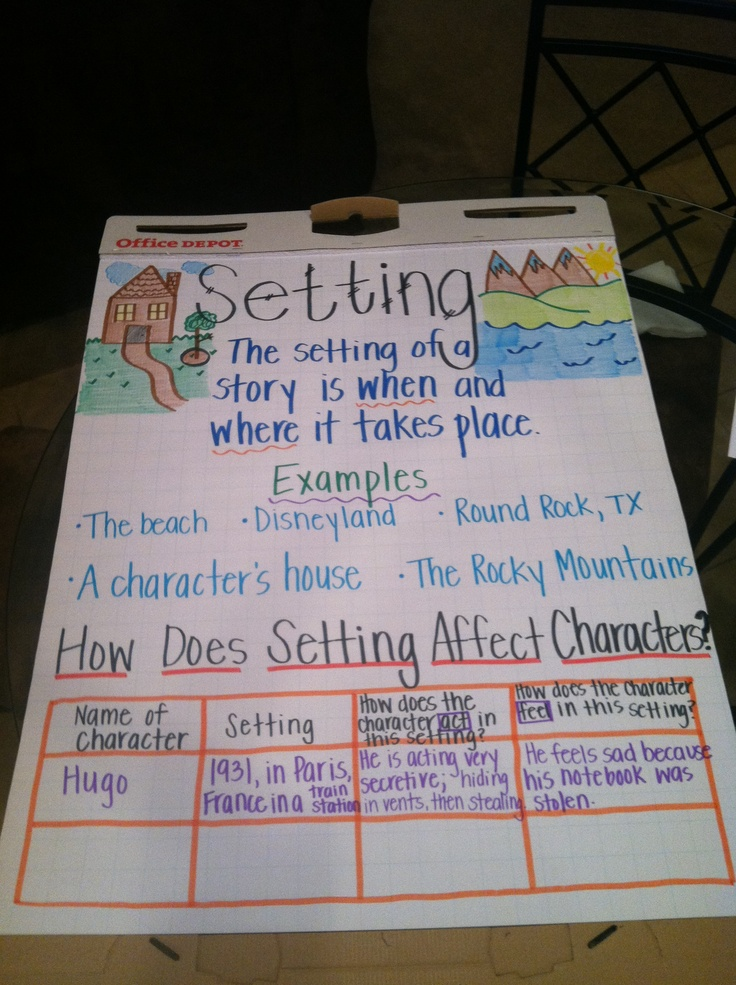 1000 Images About Rl K 3 Common Core Characters