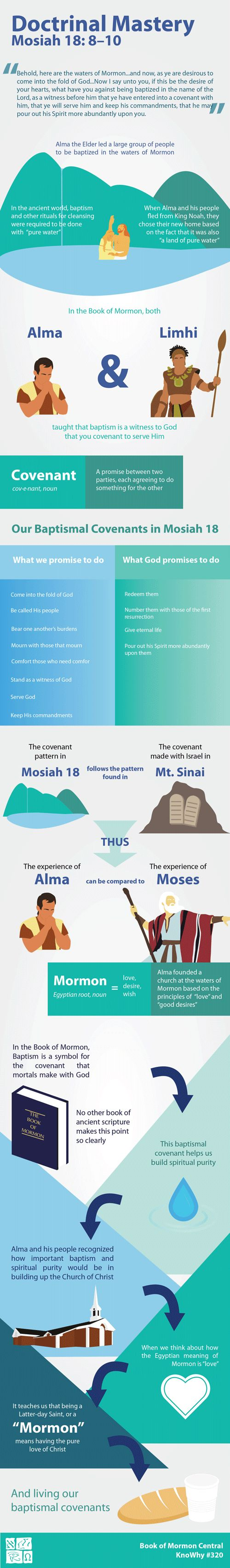 Doctrinal Mastery Mosiah 18:8–10 Infographic by Book of Mormon Central