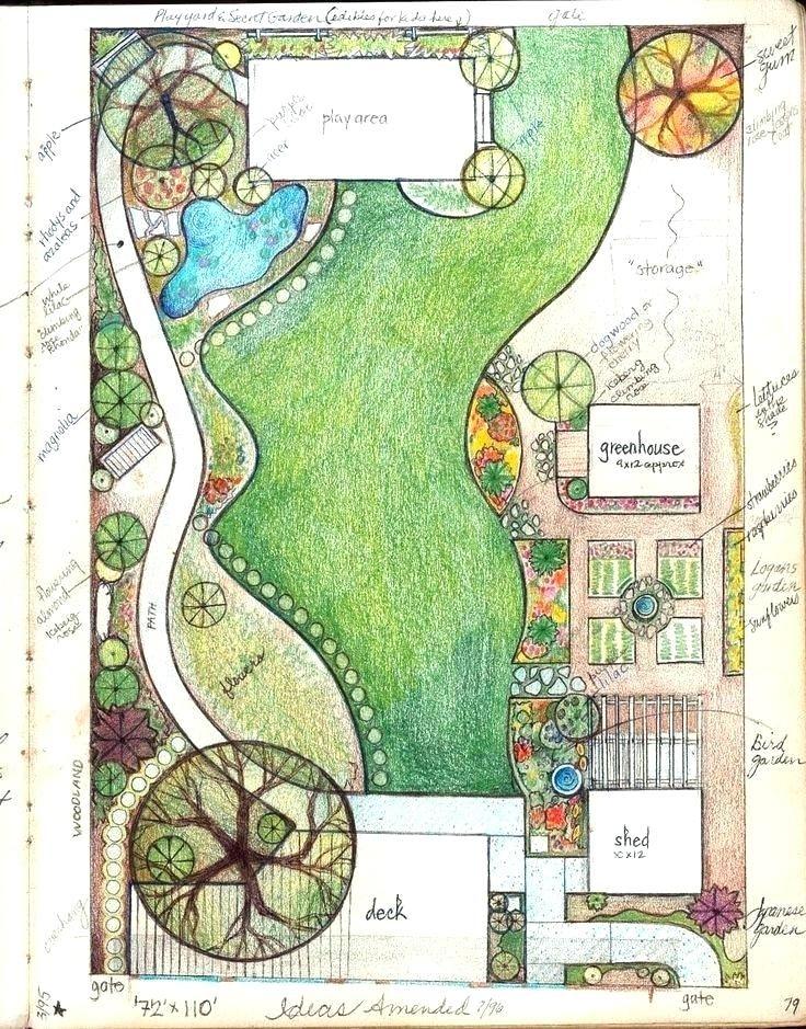 Garden Planning Tool Backyard Design Plans Landscape Design Drawings Backyard Landscaping Plans