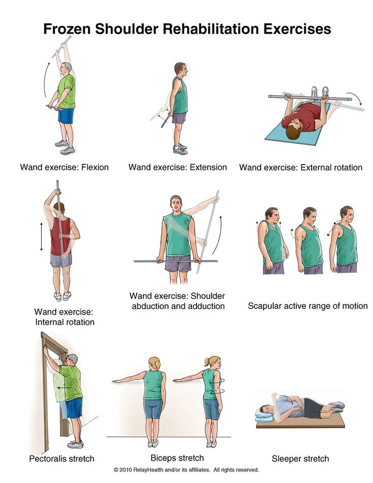Summit Medical Group - Frozen Shoulder Exercises
