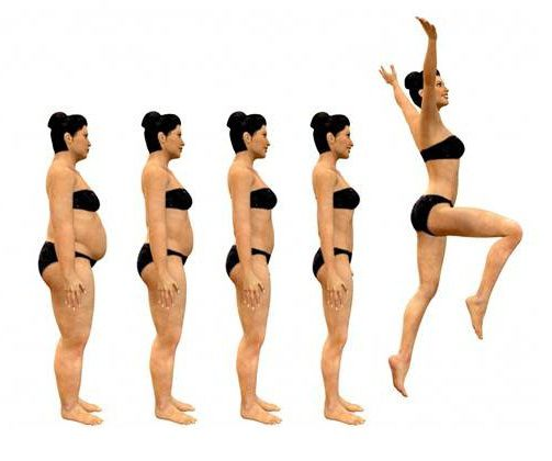 Everyone wants to look good and everyone wants to be fit but how is it possible and that is what we are going to refer over here. So let us discuss what do you mean by fitness and how can it be achieved. And so fitness is gauged on the basis of the following factors and they are: 1) Cardiorespiratory endurance 2) Muscular endurance 3) Musculoskeletal endurance 4) Body fat percentage 5) Flexibility