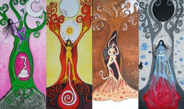 Aires de cambio Las cuatro fases del ciclo menstrual