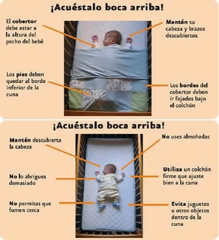 Pasitos de bebé: Posición correcta para acostar a tu bebé