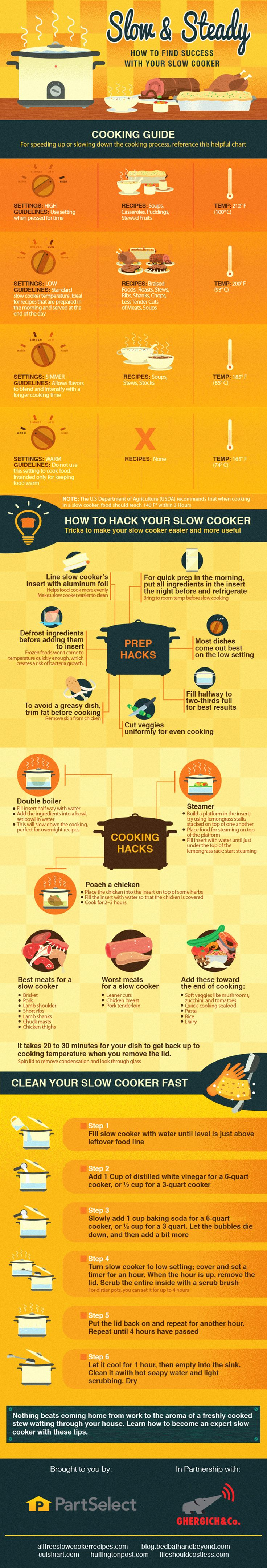 Awesome Slow Cooker Hacks (How To Use and Clean Your Crockpot) A great crock pot guide for newbies and pros! Learn how to use your slowcooker the way it's MEANT to be used!