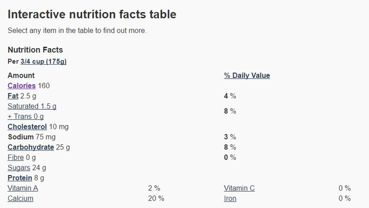 Health Canada's Interactive Nutrition Facts Table