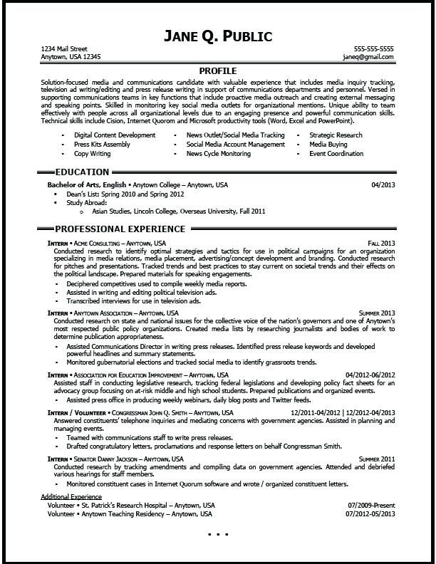 Communication Resume Sample Lebenslauf Vorlagen Resume Resumeexamples Resumetemplates Sample Resume Professional Resume Writing Service Federal Resume