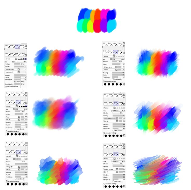 Waterbrush settings for Paint tool SAI by ryky.deviantart.com on @deviantART