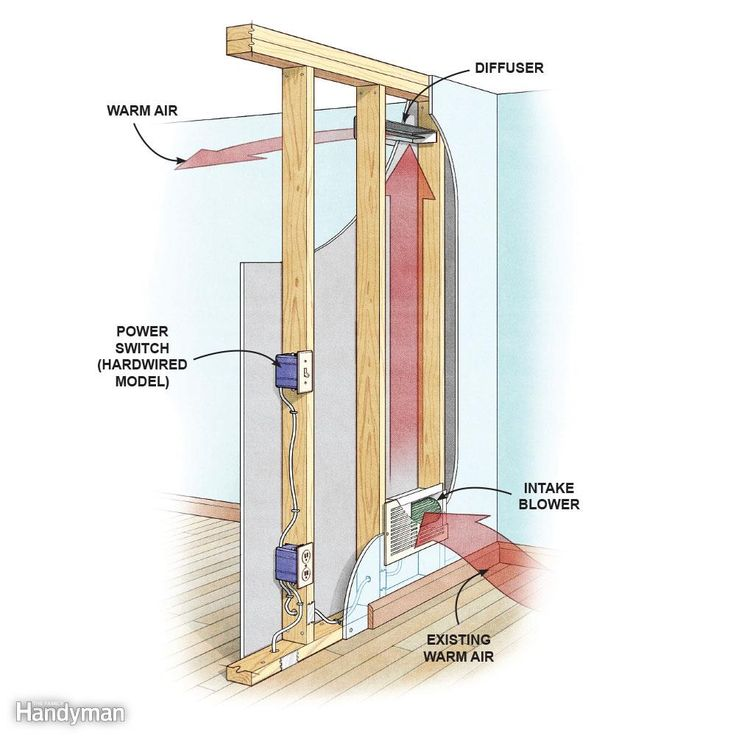 36 best art frames images on pinterest woodworking picture frame 16 ways to warm up a cold room ccuart Gallery