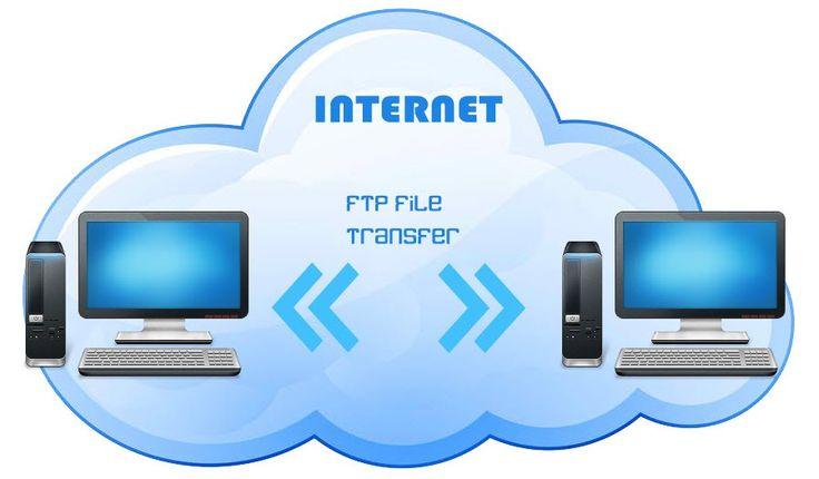 Instalar e configurar um servidor de FTP no Windows é um processo simples e rápido.