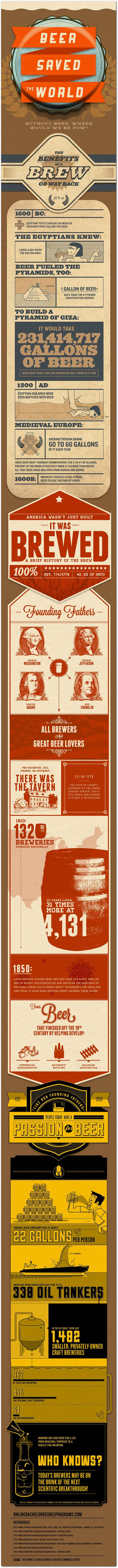 The (delicious) history of beer