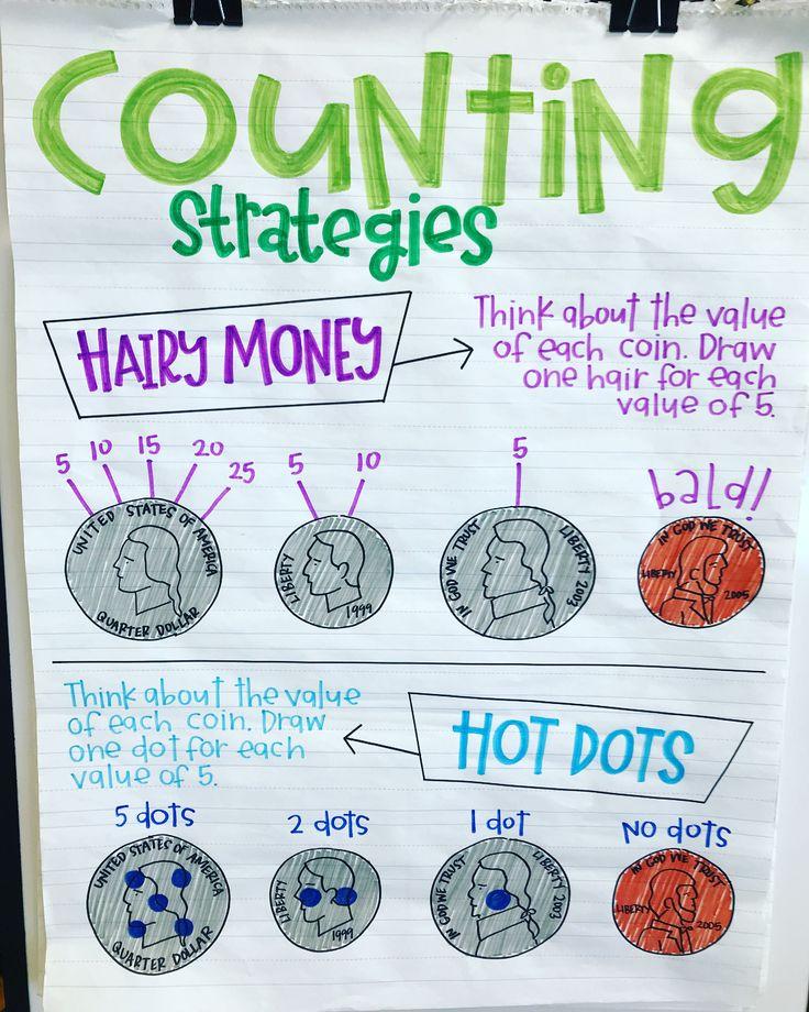 808 best Grundschule - Mathe images on Pinterest | Classroom ideas ...