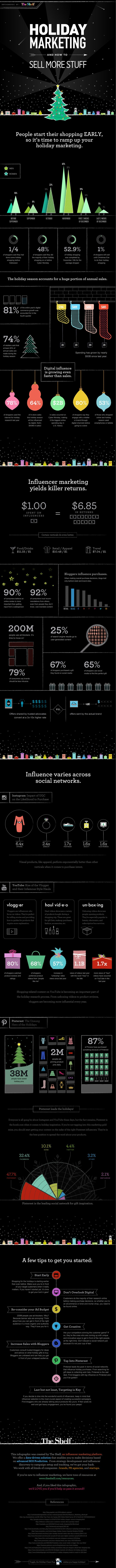 Infographic: How Influencers Took Over Holiday Marketing