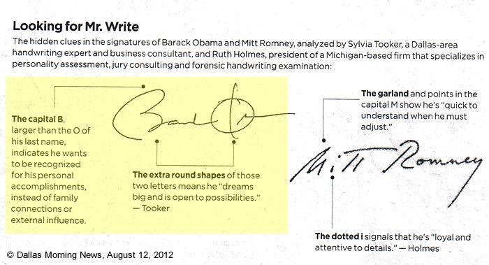 Richmond handwriting analysts