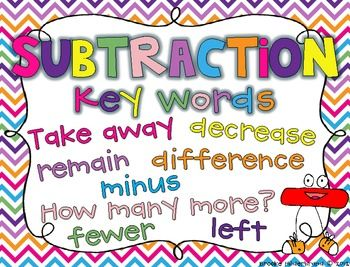 FREE Addition and Subtraction Key Word Posters | math ...