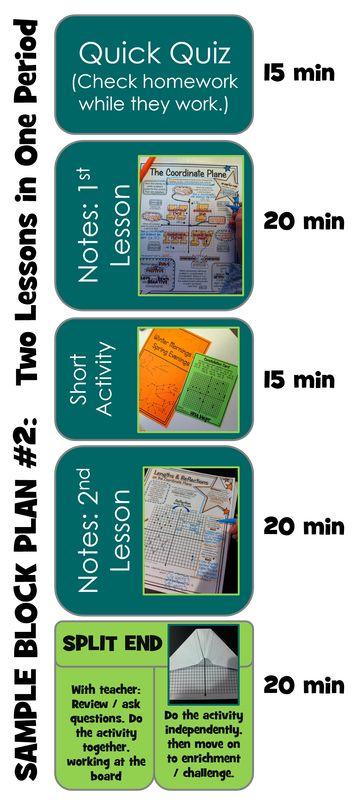 Best 25+ Math lesson plans ideas on Pinterest Math lessons - math lesson plan template