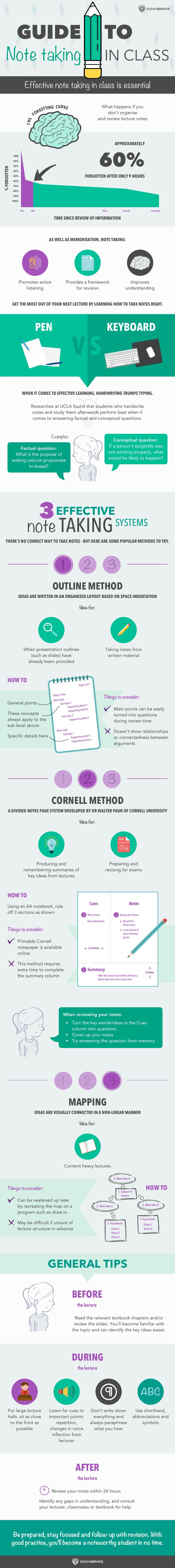 Some of Excellent Note-taking Tips for Students