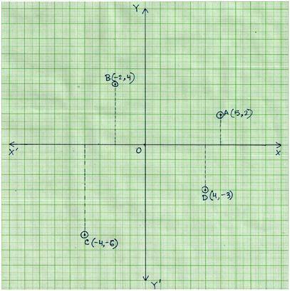 Microsoft Office Graph Paper memo templete microsoft office graph