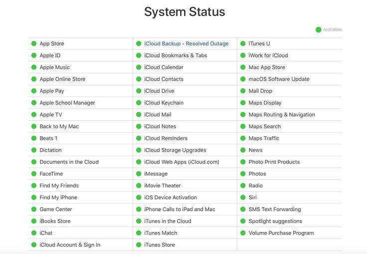 iCloud desde anoche con algunas caídas y errores