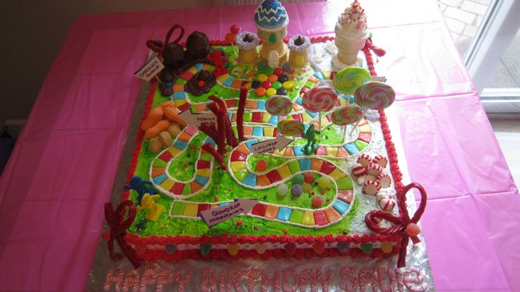 Candyland Birthday Cake Pinterest