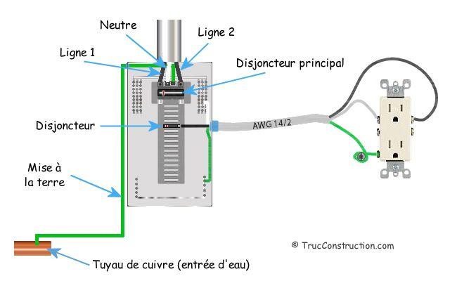 Schemas Electriques D Une Maison Electricity Power Strip Electronic Products