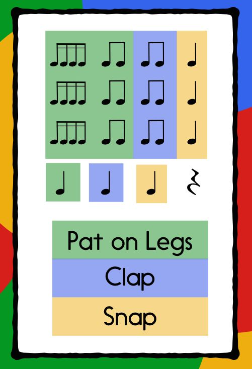 A fun little body percussion/hand clapping game to do alone or with a partner. Easy addition for Chicken on a Fencepost!