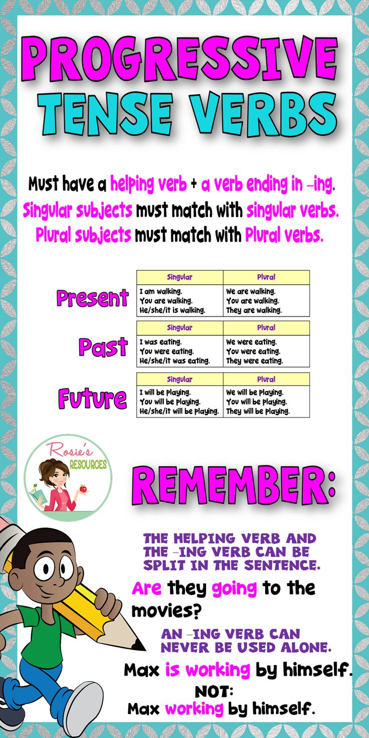 Powerpoint Poster Task Cards Worksheets Quiz Everything You Need To Teach The Present Past And Future Progressive Verbs Teaching Verbs Verbs Anchor Chart [ 1472 x 736 Pixel ]