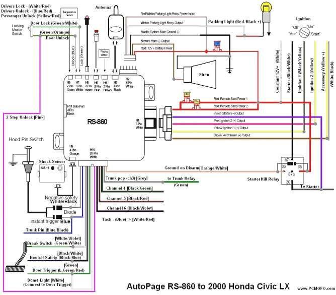 15 Gsm Car Alarm Wiring Diagram Car Alarm Honda Civic 2000 Honda Civic
