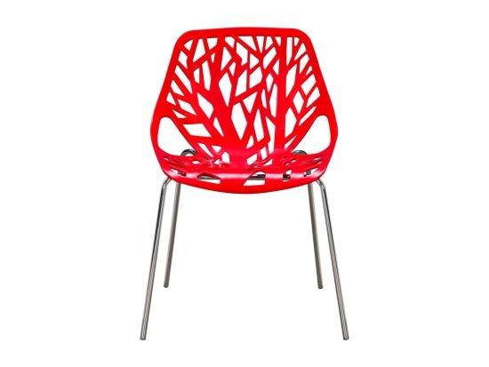 Value City Furniture Autos Weblog