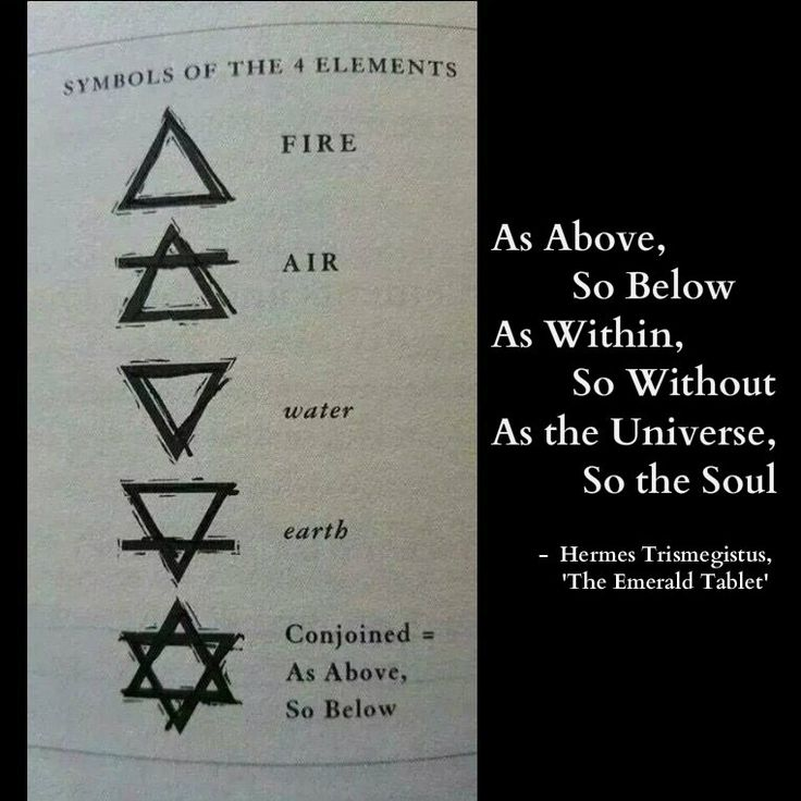 """""""As above, so below, as within, so without, as the"""