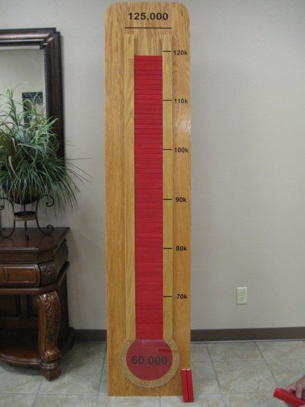 27 best fundraising thermometers and goal charts images on