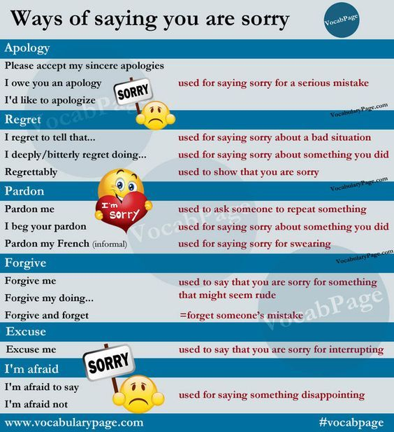 Ways of saying you're sorry #learnenglish https://plus.google.com/+AntriPartominjkosa/posts/dVt6ztXm5Ej